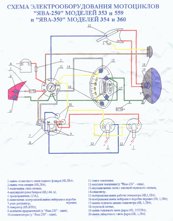 Схема двигателя я 250